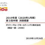 ダイドーグループHD|2019年度(2020年1月期)第3四半期 決算概要