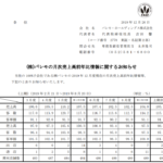 パレモ・ホールディングス|(株)パレモの月次売上高前年比情報に関するお知らせ