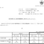 日本たばこ産業|国内紙巻たばこ販売実績速報(2019年11月)について