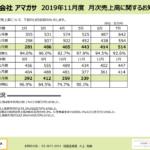 アマガサ|2019年11月度 月次売上高に関するお知らせ