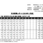 エー・ピーカンパニー|月次営業レポート(2019年11月度)