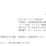 チムニー|2019 年 11 月度 月次売上・出店状況について