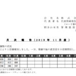 鳥貴族|月 次 報 告 ( 2 0 1 9 年 1 1 月 度 )