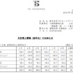 TSIホールディングス|月次売上情報(前年比)のお知らせ