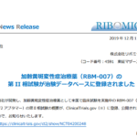 リボミック|加齢黄斑変性症治療薬(RBM-007)の 第 II 相試験が治験データベースに登録されました