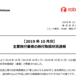 旅⼯房|【2019 年 10 ⽉分】主要旅⾏業者の旅⾏取扱状況速報
