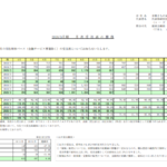 京都きもの友禅|2020/3月期 月次受注高の推移