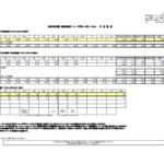 ピーシーデポコーポレーション|2020年3月期 株式会社ピーシーデポコーポレーション  月 次 報 告
