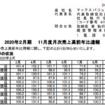 マックスバリュ東海|2020年2月期11月度月次売上高前年比速報