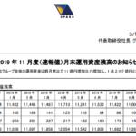 スパークス・グループ|2019 年 11 月度(速報値)月末運用資産残高のお知らせ