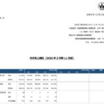 ナルミヤ・インターナショナル|⽉次売上概況(2020 年 2 ⽉期 11 ⽉度)