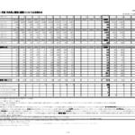 オートバックスセブン|2020年3月期 11月度 月次売上概況(速報)についてのお知らせ