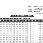 エー・ピーカンパニー|月次営業レポート(2019年12月度)