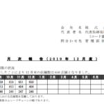 鳥貴族|月 次 報 告 ( 2 0 1 9 年 1 2 月 度 )