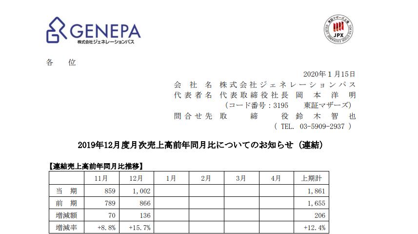 ジェネレーションパス|2019年12月度月次売上高前年同月比についてのお知らせ(連結)