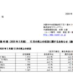 ラウンドワン|第 40 期(2020 年 3 月期) 12 月の売上の状況に関するお知らせ(速報)