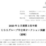 ユー・エス・エス|2020 年 3 月期第3四半期 USSグループ中古車オークション実績(速報)