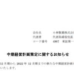 小林製薬|中期経営計画策定に関するお知らせ