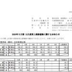 幸楽苑ホールディングス|2020年3月期 12月度売上推移速報に関するお知らせ