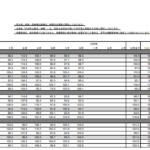 ユナイテッドアローズ|2019年12月度月次売上概況(速報)〔2020年3月決算期〕