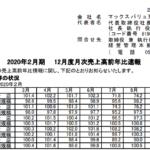 マックスバリュ東海|2020年2月期 12月度月次売上高前年比速報
