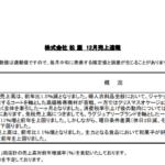 松屋|12月売上速報