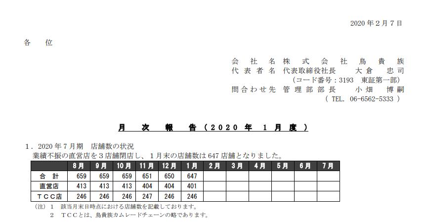 鳥貴族 月 次 報 告 ( 2 0 2 0 年 1 月 度 )