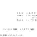 日本管理センター|2020 年 12 月期 1月度月次情報