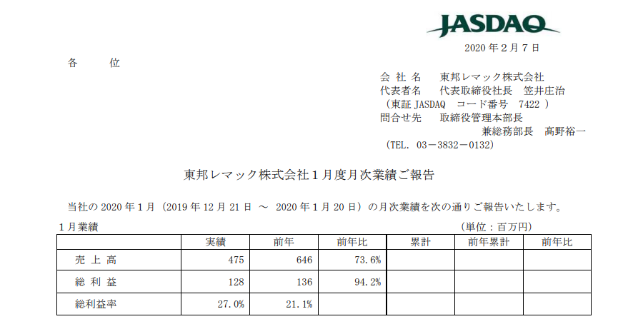 東邦レマック|東邦レマック株式会社1月度月次業績ご報告