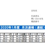 ヴィア・ホールディングス|2020年1月度 月次速報 (連結)