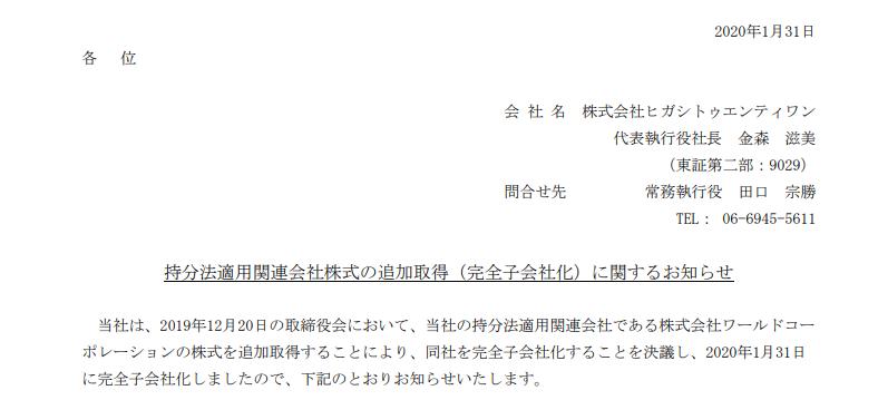 ヒガシトゥエンティワン 持分法適用関連会社株式の追加取得(完全子会社化)に関するお知らせ