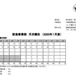 一家ダイニングプロジェクト|飲食事業部 月次報告 (2020年1月度)