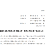 サンドラッグ|連結子会社の吸収合併(簡易合併・略式合併)に関するお知らせ